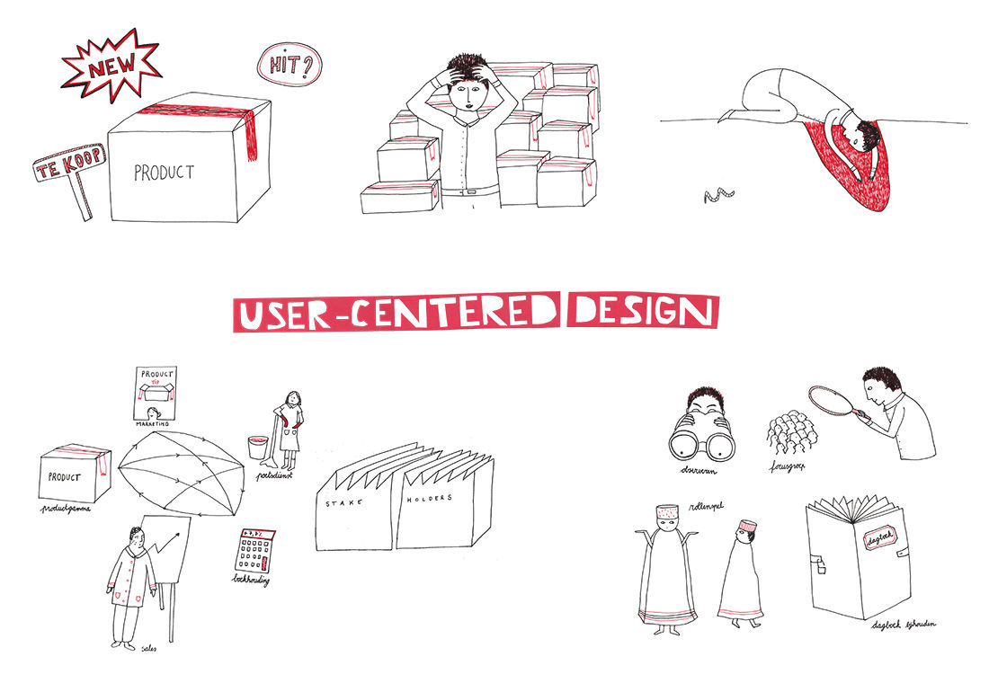 Redloster illustratie user centered design flanders inshape